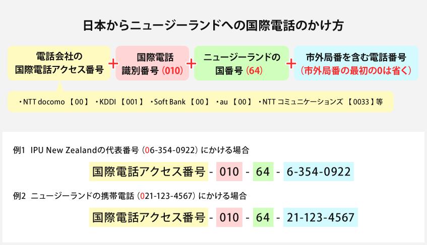 日本からニュージーランドへの国際電話のかけ方